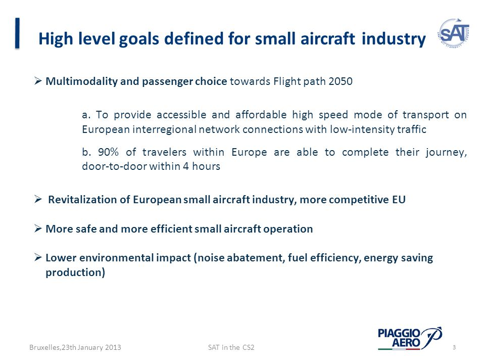 SAT in the CS2Bruxelles,23th January 2013 3 High level goals defined for small aircraft industry Multimodality and passenger choice towards Flight pat