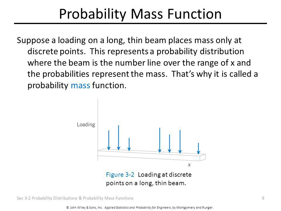 © John Wiley & Sons, Inc. Applied Statistics and Probability for Engineers, by Montgomery and Runger. Probability Mass Function Suppose a loading on a
