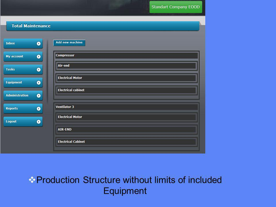 Production Structure without limits of included Equipment