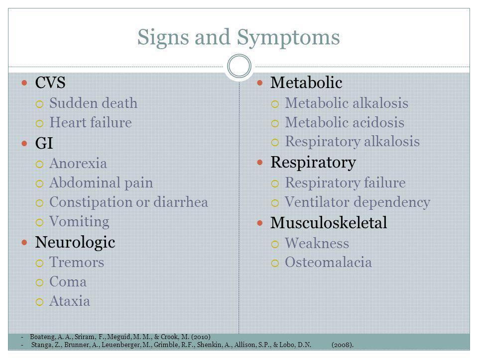 Signs and Symptoms -Boateng, A. A., Sriram, F., Meguid, M. M., & Crook, M. (2010) - Stanga, Z., Brunner, A., Leuenberger, M., Grimble, R.F., Shenkin,