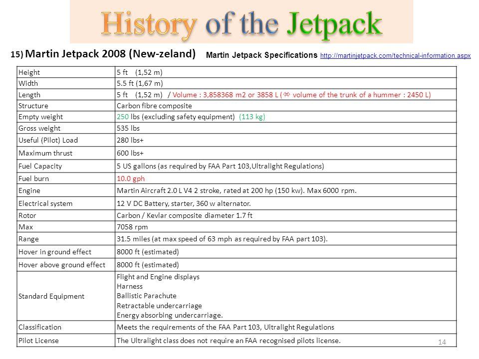 15) Martin Jetpack 2008 (New-zeland) Height5 ft (1,52 m) Width5.5 ft (1,67 m) Length5 ft (1,52 m) / Volume : 3,858368 m2 or 3858 L ( volume of the tru