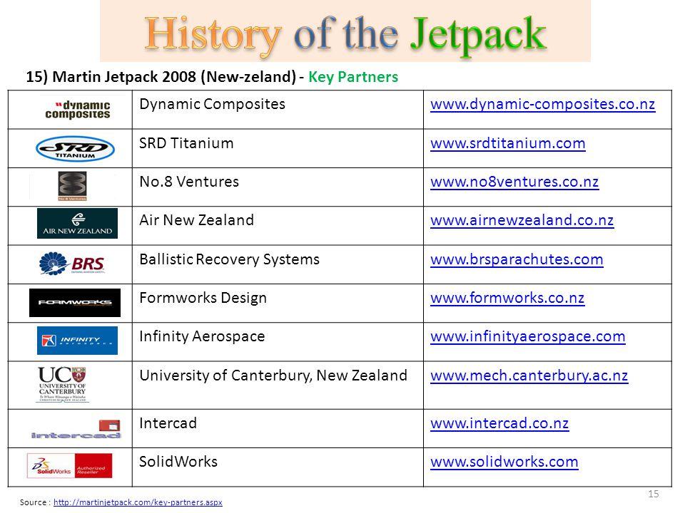 15) Martin Jetpack 2008 (New-zeland) - Key Partners Source : http://martinjetpack.com/key-partners.aspxhttp://martinjetpack.com/key-partners.aspx Dyna