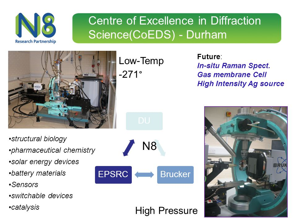 Centre of Excellence in Diffraction Science(CoEDS) - Durham Low-Temp -271° C Future: In-situ Raman Spect. Gas membrane Cell High Intensity Ag source H
