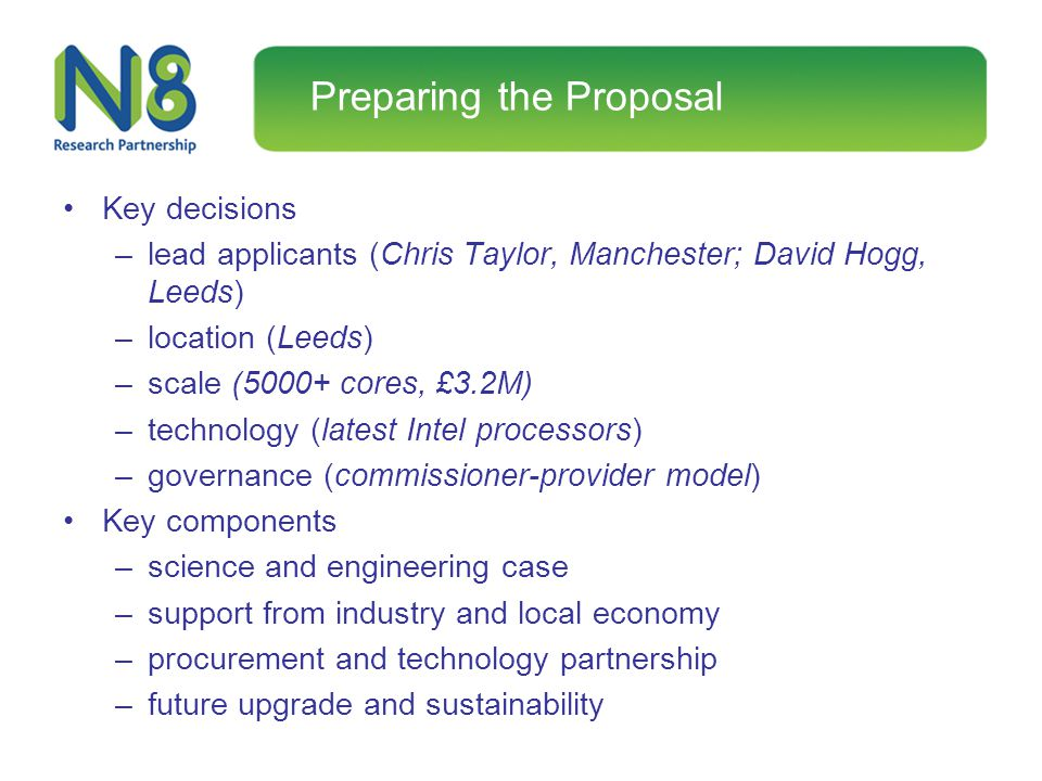 Preparing the Proposal Key decisions –lead applicants (Chris Taylor, Manchester; David Hogg, Leeds) –location (Leeds) –scale (5000+ cores, £3.2M) –technology (latest Intel processors) –governance (commissioner-provider model) Key components –science and engineering case –support from industry and local economy –procurement and technology partnership –future upgrade and sustainability