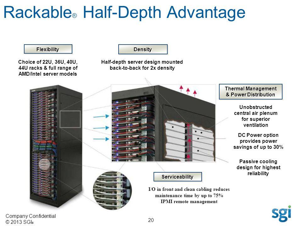 Company Confidential © 2013 SGI ® 20 Choice of 22U, 36U, 40U, 44U racks & full range of AMD/Intel server models FlexibilityFlexibilityDensityDensity H
