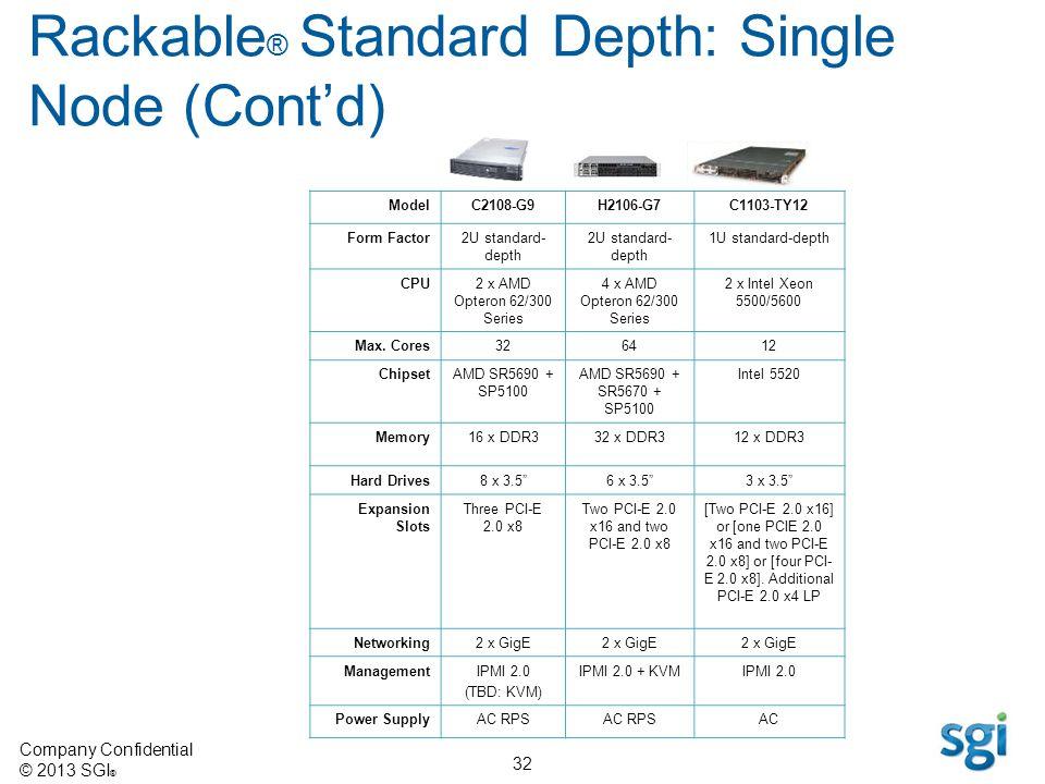Company Confidential © 2013 SGI ® 32 Rackable ® Standard Depth: Single Node (Contd) ModelC2108-G9H2106-G7C1103-TY12 Form Factor2U standard- depth 1U s