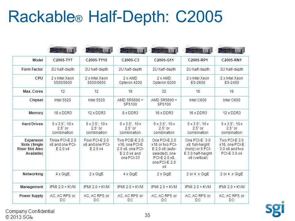 Company Confidential © 2013 SGI ® 35 Rackable ® Half-Depth: C2005 ModelC2005-TY7C2005-TY15C2005-C3C2005-G11C2005-RP1C2005-RN1 Form Factor2U half-depth