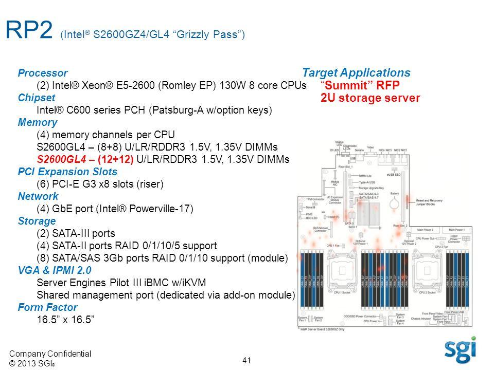 Company Confidential © 2013 SGI ® 41 Target Applications Summit RFP 2U storage server Processor (2) Intel® Xeon® E5-2600 (Romley EP) 130W 8 core CPUs