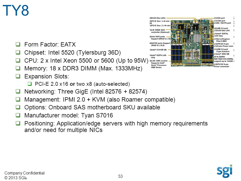 Company Confidential © 2013 SGI ® 53 TY8 Form Factor: EATX Chipset: Intel 5520 (Tylersburg 36D) CPU: 2 x Intel Xeon 5500 or 5600 (Up to 95W) Memory: 1