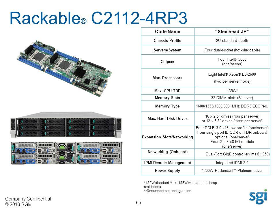 Company Confidential © 2013 SGI ® 65 Code NameSteelhead-JP Chassis Profile2U standard-depth Servers/SystemFour dual-socket (hot-pluggable) Chipset Fou
