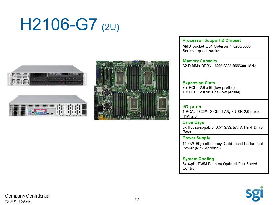 Company Confidential © 2013 SGI ® 72 H2106-G7 (2U) Power Supply 1400W High-efficiency Gold Level Redundant Power (RPS optional) Expansion Slots 2 x PC