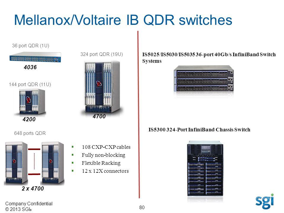 Company Confidential © 2013 SGI ® 80 Mellanox/Voltaire IB QDR switches 108 CXP-CXP cables Fully non-blocking Flexible Racking 12 x 12X connectors 4036