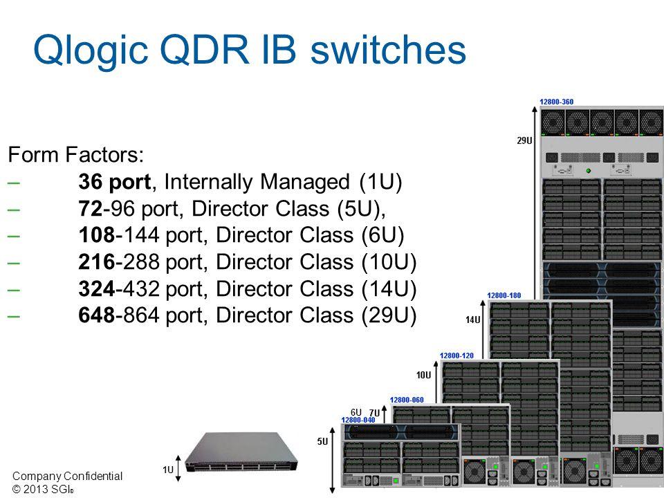 Company Confidential © 2013 SGI ® 81 Qlogic QDR IB switches 6U 1U Form Factors: –36 port, Internally Managed (1U) –72-96 port, Director Class (5U), –1