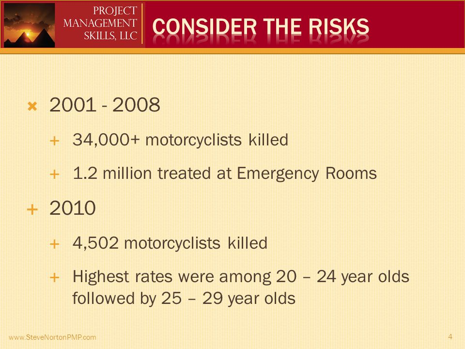 www.SteveNortonPMP.com 4 2001 - 2008 34,000+ motorcyclists killed 1.2 million treated at Emergency Rooms 2010 4,502 motorcyclists killed Highest rates were among 20 – 24 year olds followed by 25 – 29 year olds
