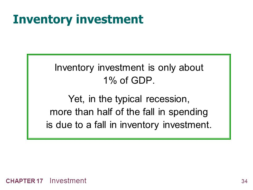 34 CHAPTER 17 Investment Inventory investment Inventory investment is only about 1% of GDP. Yet, in the typical recession, more than half of the fall