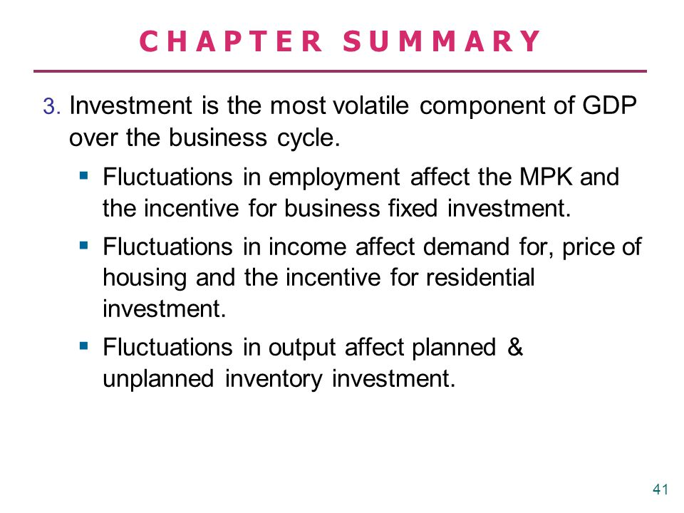 CHAPTER SUMMARY 3. Investment is the most volatile component of GDP over the business cycle. Fluctuations in employment affect the MPK and the incenti