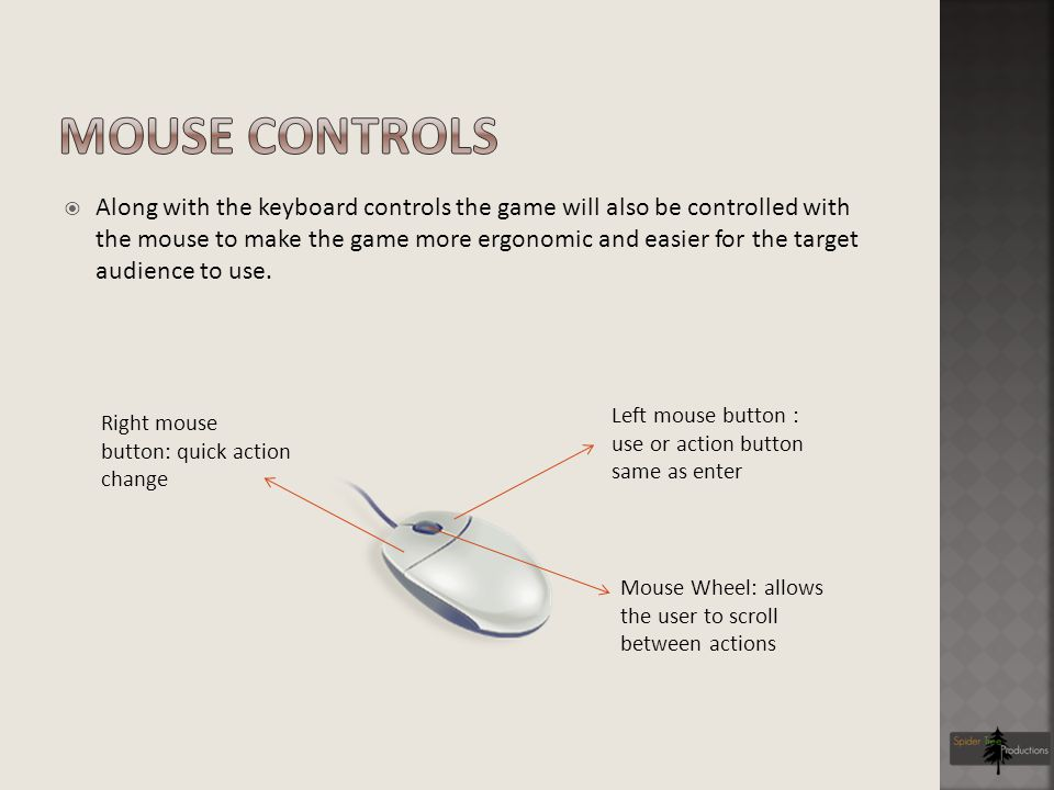 Along with the keyboard controls the game will also be controlled with the mouse to make the game more ergonomic and easier for the target audience to use.