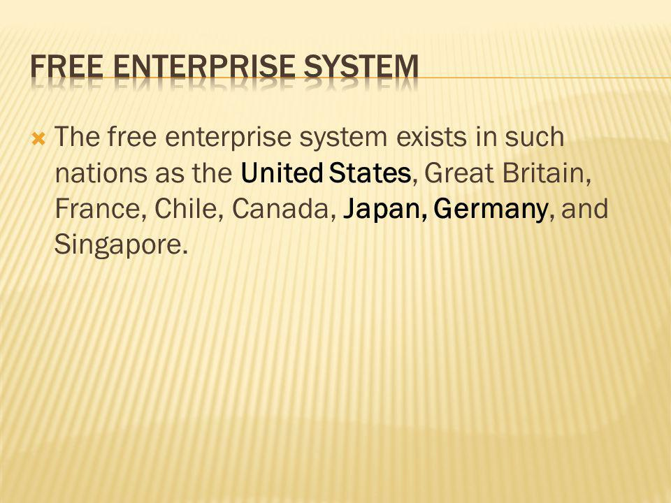 The free enterprise system exists in such nations as the United States, Great Britain, France, Chile, Canada, Japan, Germany, and Singapore.