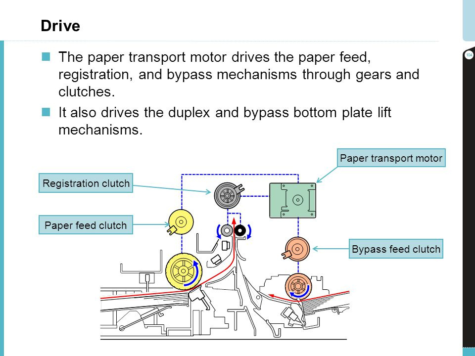 Drive The paper transport motor drives the paper feed, registration, and bypass mechanisms through gears and clutches. It also drives the duplex and b