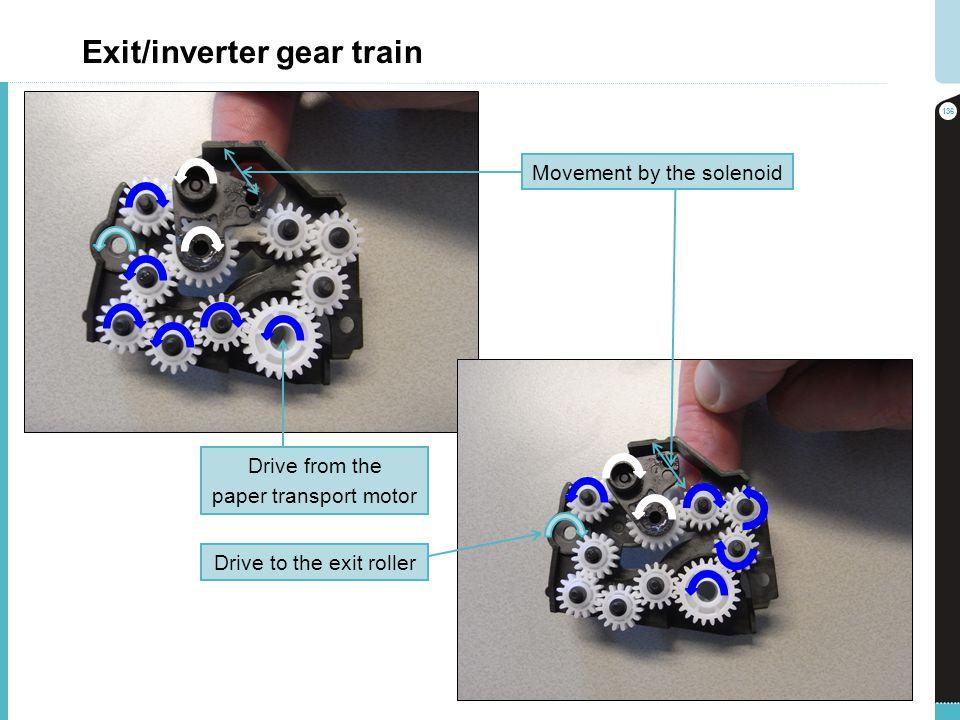 Exit/inverter gear train 136 Drive from the paper transport motor Drive to the exit roller Movement by the solenoid