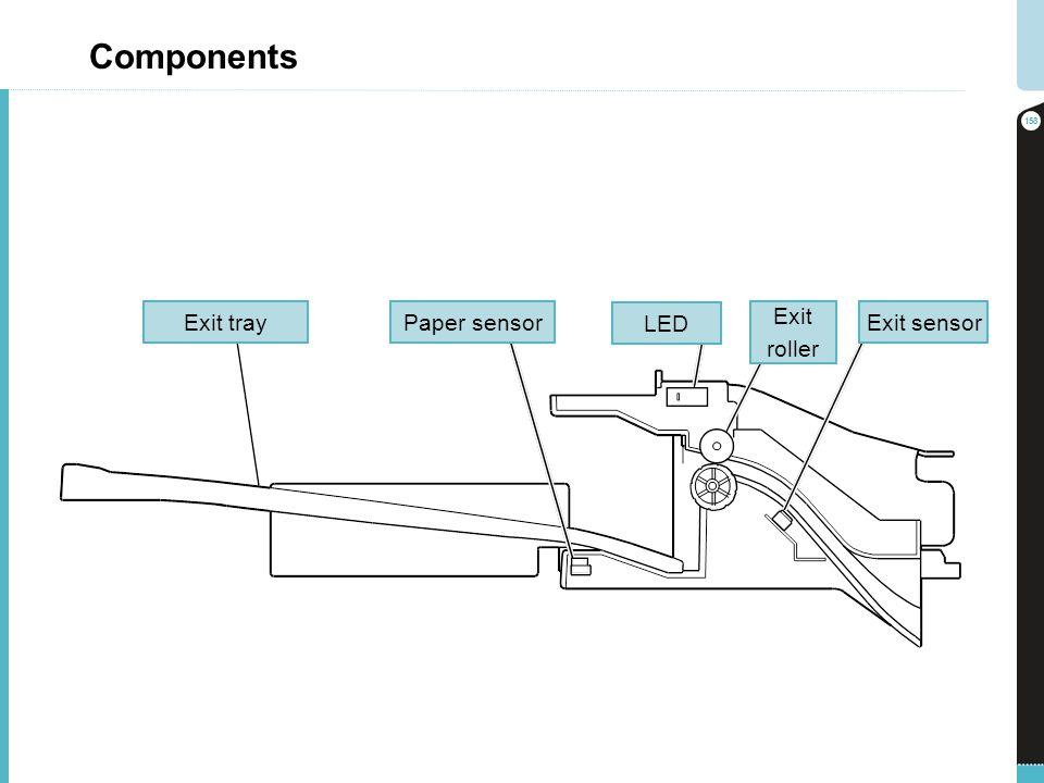 Components 158 Exit tray Paper sensor LED Exit roller Exit sensor