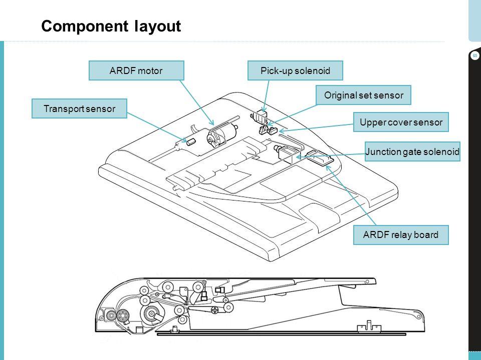 Component layout 65 ARDF relay board Junction gate solenoid Upper cover sensor Original set sensor Pick-up solenoid ARDF motor Transport sensor