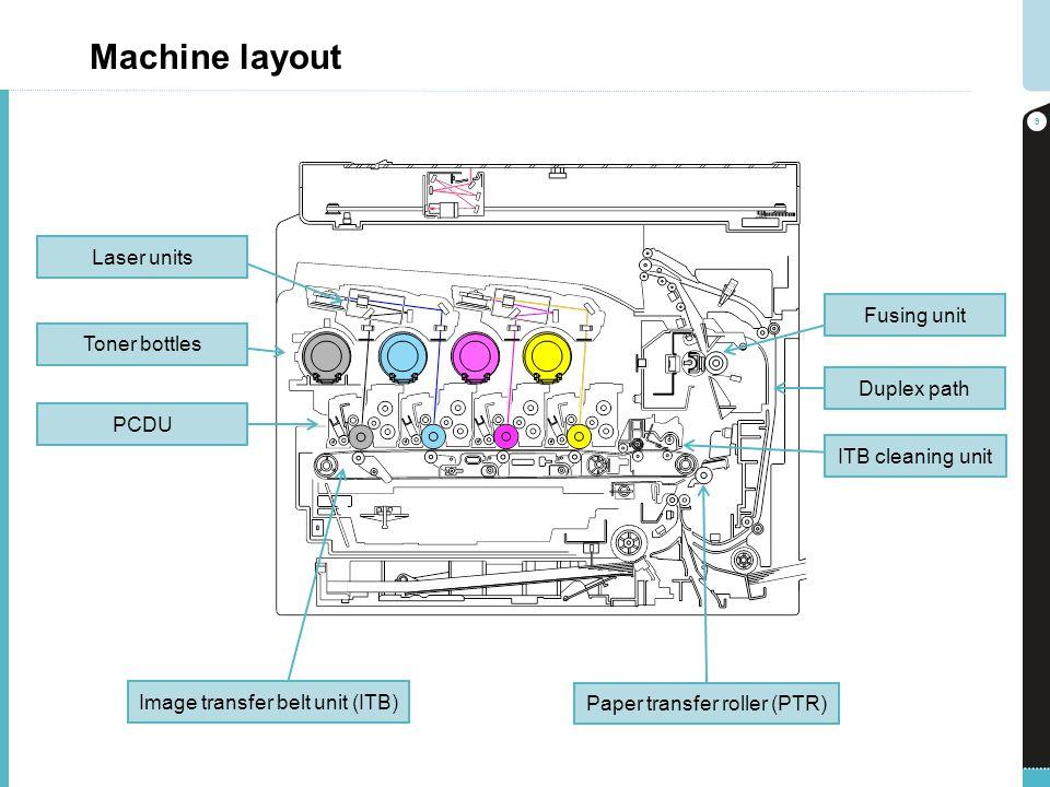 Machine layout 9 ITB cleaning unit Duplex path Fusing unit Laser units Toner bottles PCDU Image transfer belt unit (ITB) Paper transfer roller (PTR)
