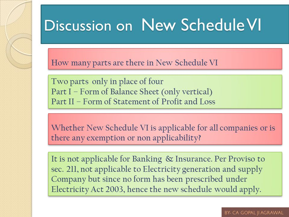 Discussion on New Schedule VI BY- CA GOPAL JI AGRAWAL How many parts are there in New Schedule VI Two parts only in place of four Part I – Form of Bal