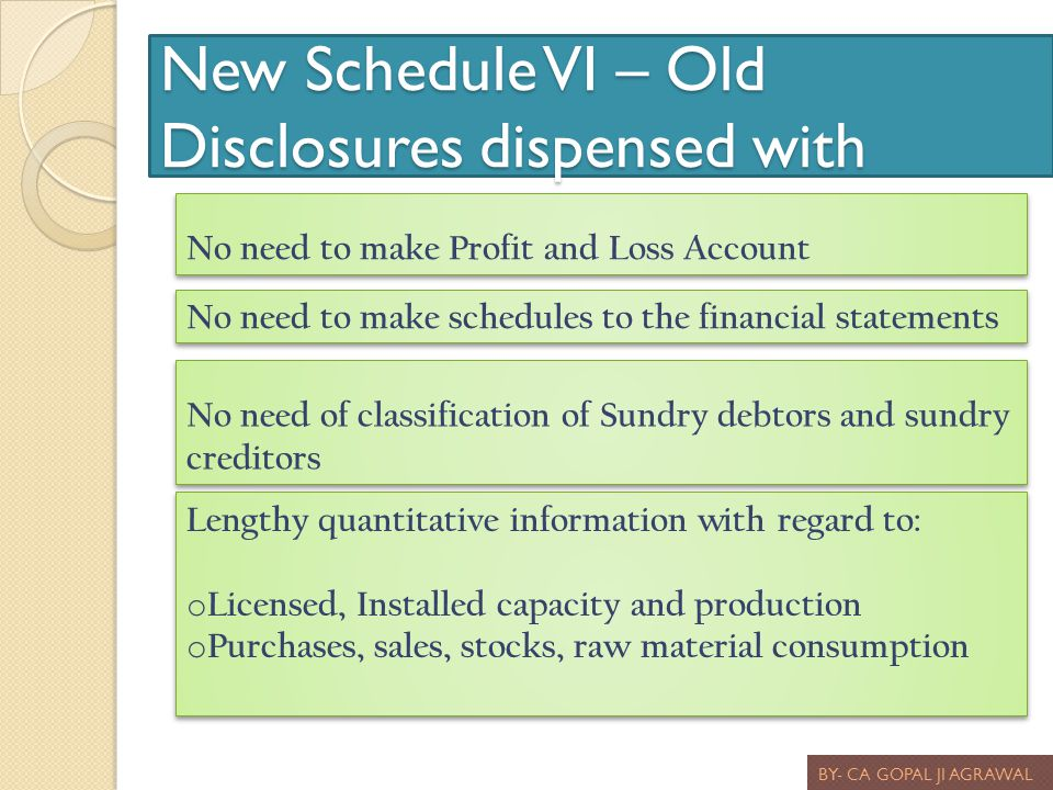 New Schedule VI – Old Disclosures dispensed with BY- CA GOPAL JI AGRAWAL No need to make Profit and Loss Account No need to make Profit and Loss Accou