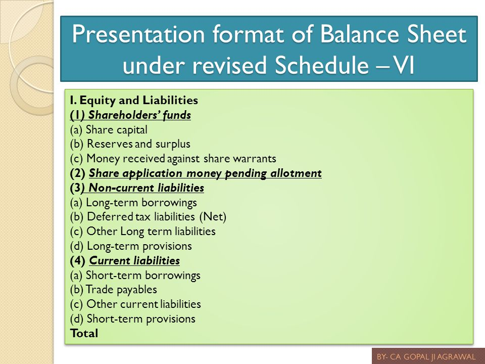 Presentation format of Balance Sheet under revised Schedule – VI BY- CA GOPAL JI AGRAWAL I. Equity and Liabilities (1) Shareholders funds (a) Share ca