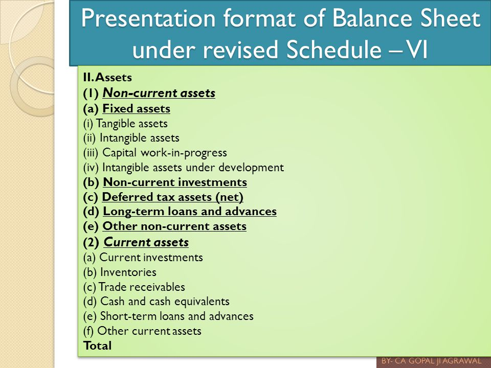 Presentation format of Balance Sheet under revised Schedule – VI BY- CA GOPAL JI AGRAWAL II. Assets (1) Non-current assets (a) Fixed assets (i) Tangib