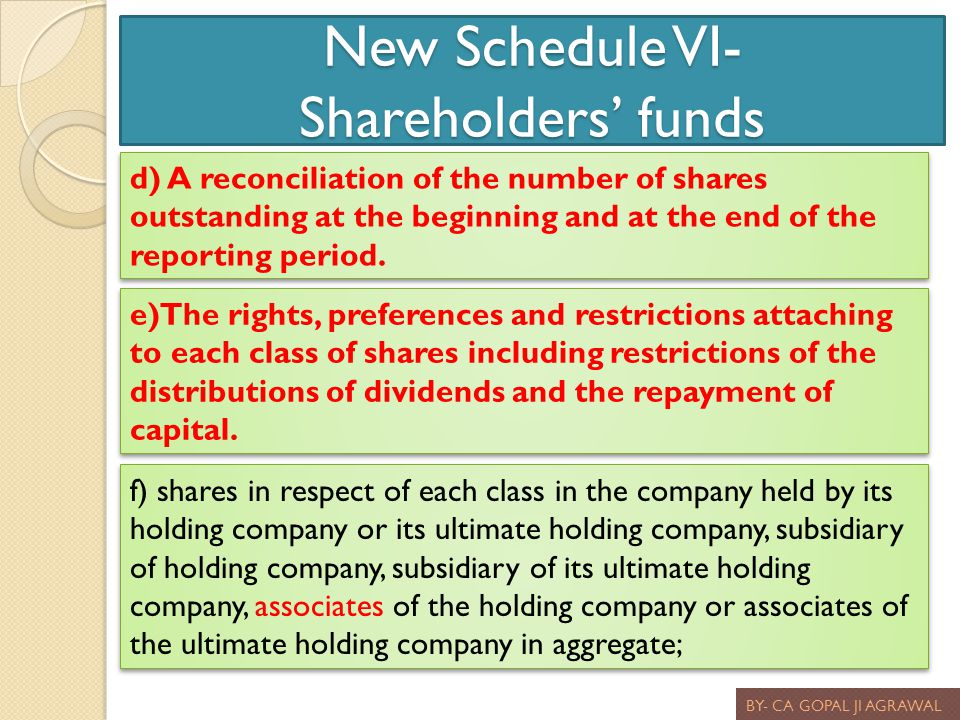 New Schedule VI- Shareholders funds BY- CA GOPAL JI AGRAWAL d) A reconciliation of the number of shares outstanding at the beginning and at the end of