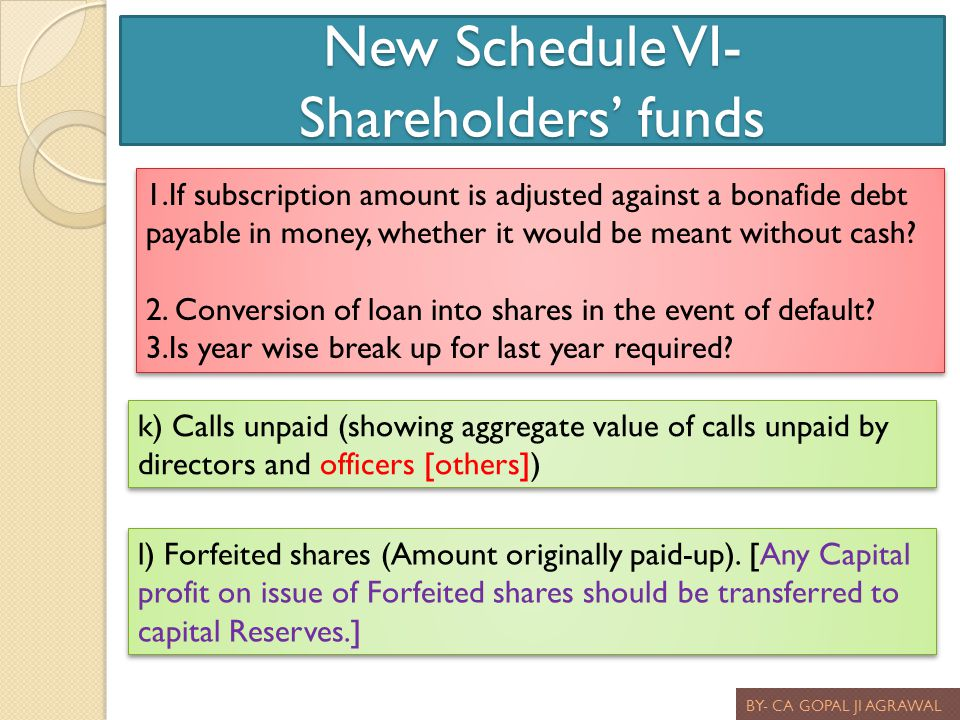 New Schedule VI- Shareholders funds BY- CA GOPAL JI AGRAWAL k) Calls unpaid (showing aggregate value of calls unpaid by directors and officers [others