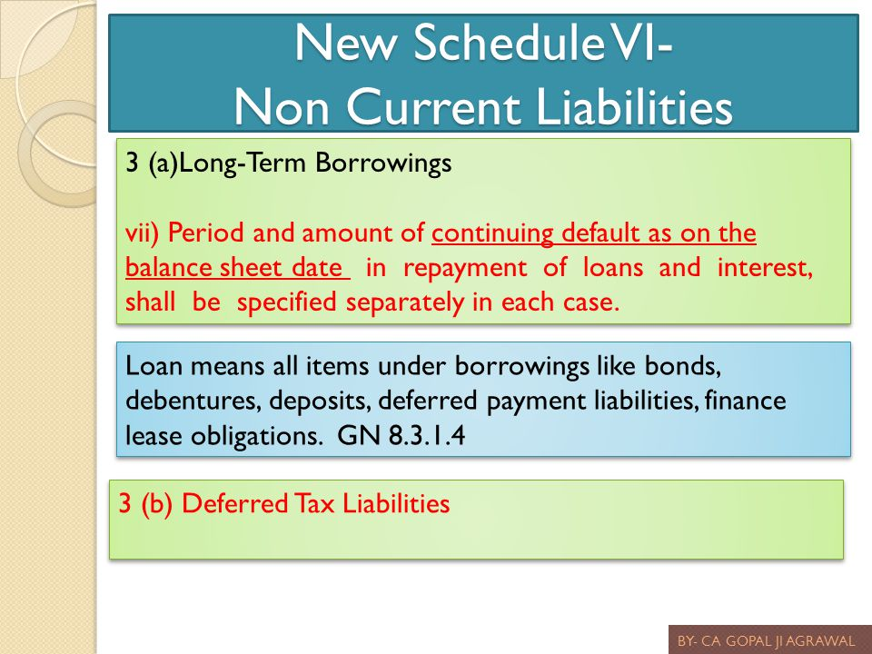 New Schedule VI- Non Current Liabilities BY- CA GOPAL JI AGRAWAL 3 (a)Long-Term Borrowings vii) Period and amount of continuing default as on the bala