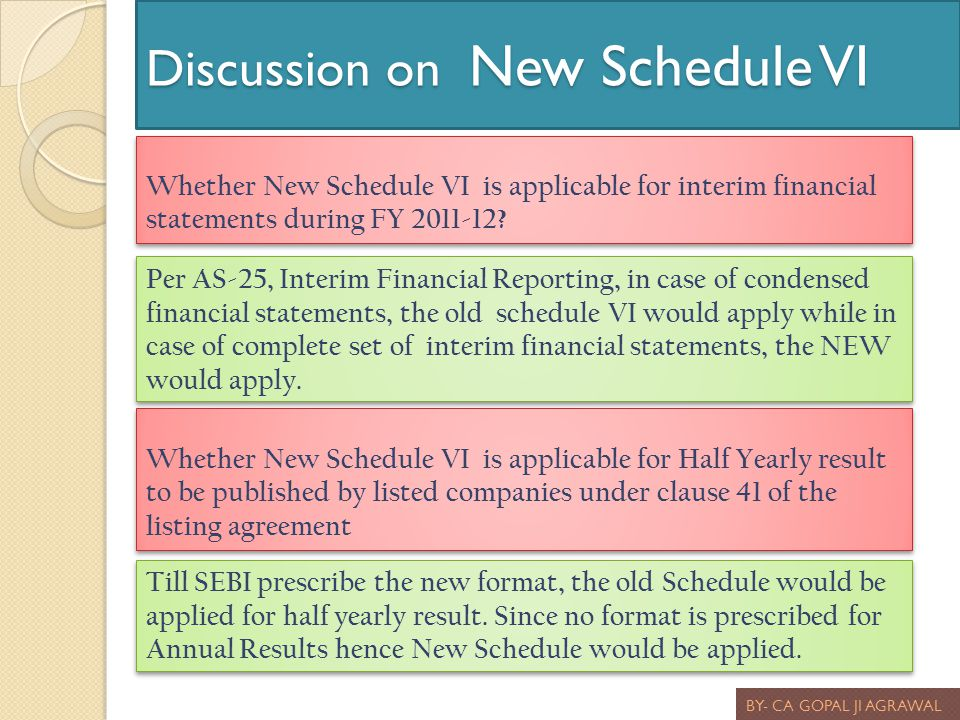 Discussion on New Schedule VI BY- CA GOPAL JI AGRAWAL Whether New Schedule VI is applicable for interim financial statements during FY 2011-12? Per AS