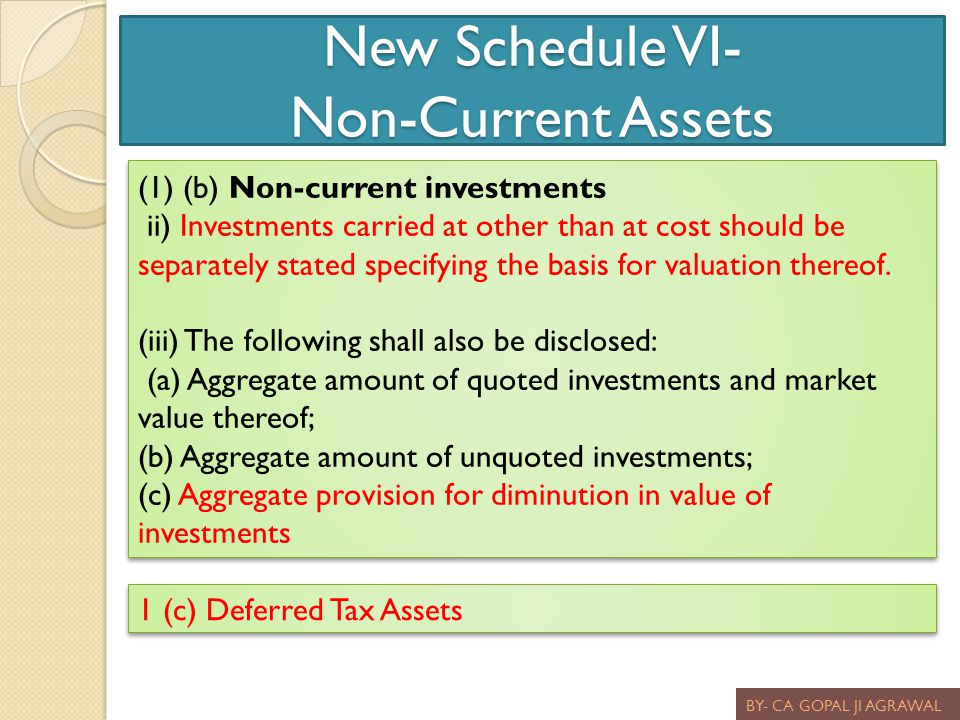 New Schedule VI- Non-Current Assets BY- CA GOPAL JI AGRAWAL (1) (b) Non-current investments ii) Investments carried at other than at cost should be se