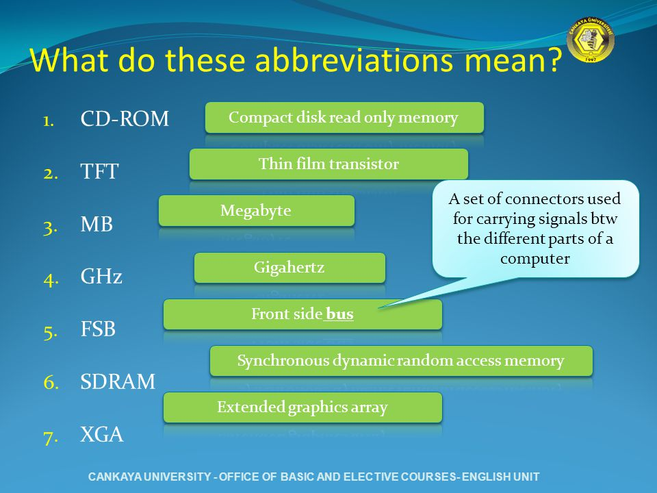 What do these abbreviations mean. 1. CD-ROM 2. TFT 3.