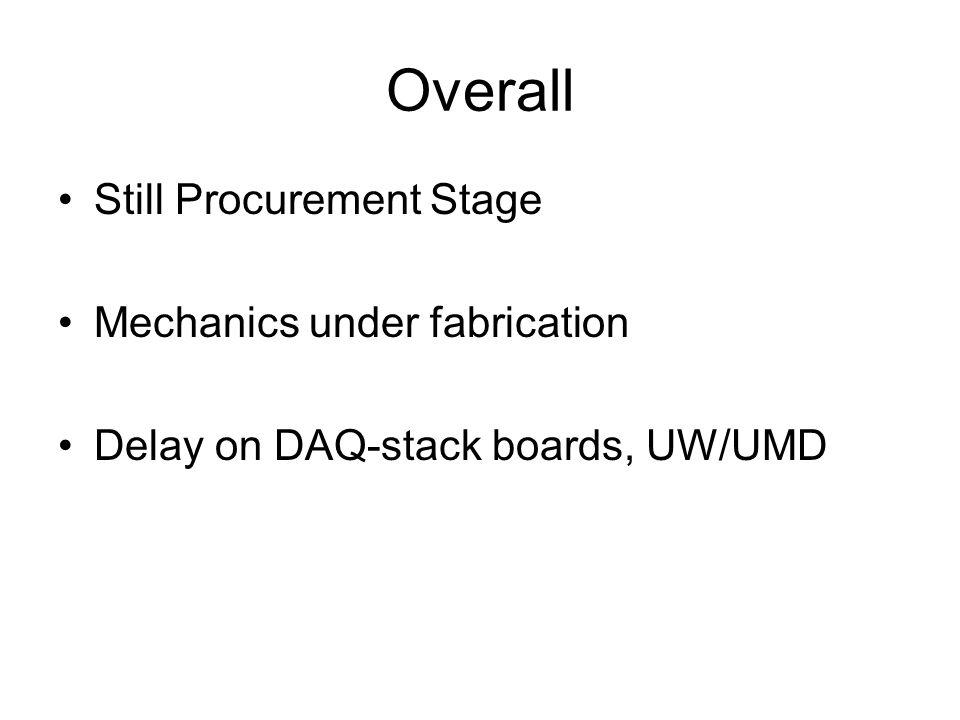 Overall Still Procurement Stage Mechanics under fabrication Delay on DAQ-stack boards, UW/UMD