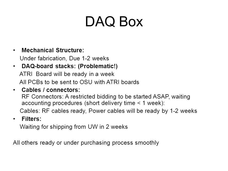 DAQ Box Mechanical Structure: Under fabrication, Due 1-2 weeks DAQ-board stacks: (Problematic!) ATRI Board will be ready in a week All PCBs to be sent