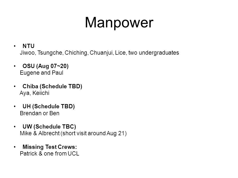 Manpower NTU Jiwoo, Tsungche, Chiching, Chuanjui, Lice, two undergraduates OSU (Aug 07~20) Eugene and Paul Chiba (Schedule TBD) Aya, Keiichi UH (Sched