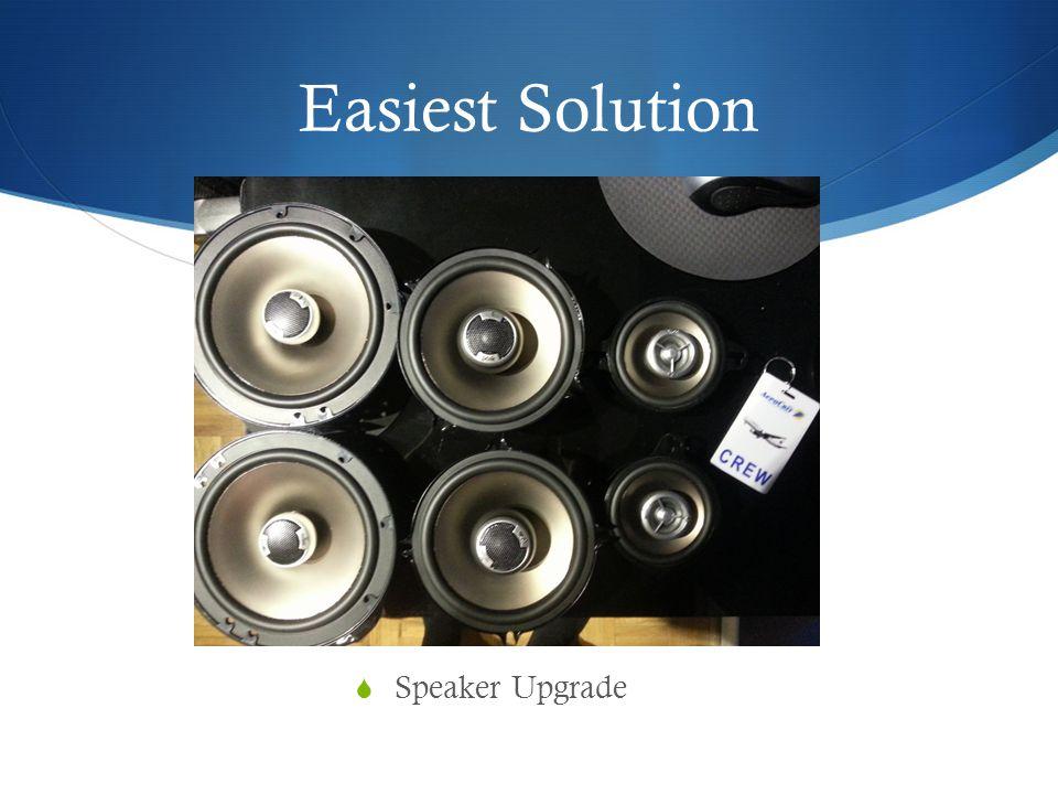 Easiest Solution Speaker Upgrade