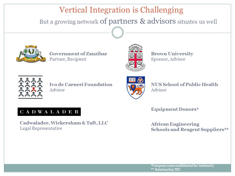 Vertical Integration is Challenging Government of Zanzibar Partner, Recipient Ivo de Carneri Foundation Advisor Cadwalader, Wickersham & Taft, LLC Legal Representative Brown University Sponsor, Advisor NUS School of Public Health Advisor Equipment Donors* African Engineering Schools and Reagent Suppliers** *Company name confidential for indemnity ** Relationship TBC But a growing network of partners & advisors situates us well