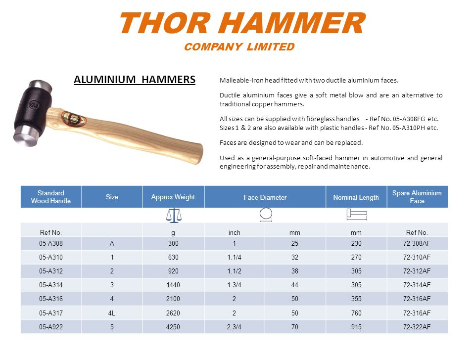 THOR HAMMER COMPANY LIMITED Standard Wood Handle SizeApprox WeightFace DiameterNominal Length Spare Aluminium Face Ref No. ginchmm Ref No. 05-A308A300