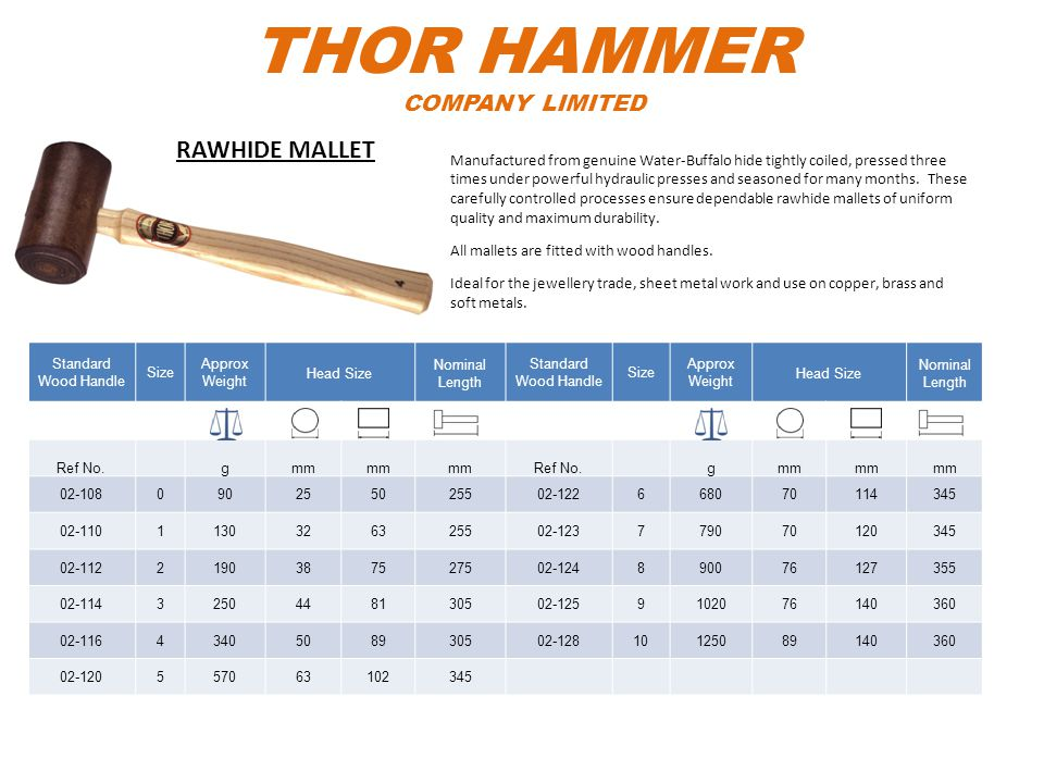 THOR HAMMER COMPANY LIMITED Standard Wood Handle Size Approx Weight Head Size Nominal Length Standard Wood Handle Size Approx Weight Head Size Nominal