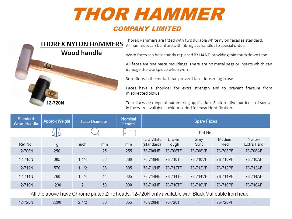THOR HAMMER COMPANY LIMITED Standard Wood Handle Approx WeightFace Diameter Nominal Length Spare Faces Ref No. ginchmm Hard White (standard) Brown Tou
