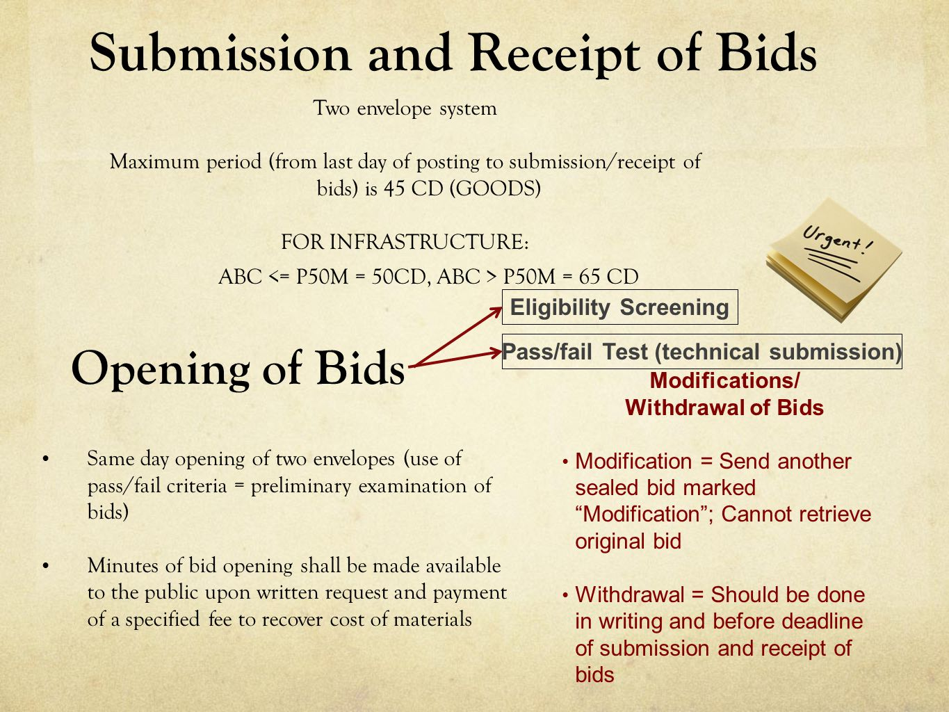 Submission and Receipt of Bids Two envelope system Maximum period (from last day of posting to submission/receipt of bids) is 45 CD (GOODS) FOR INFRAS