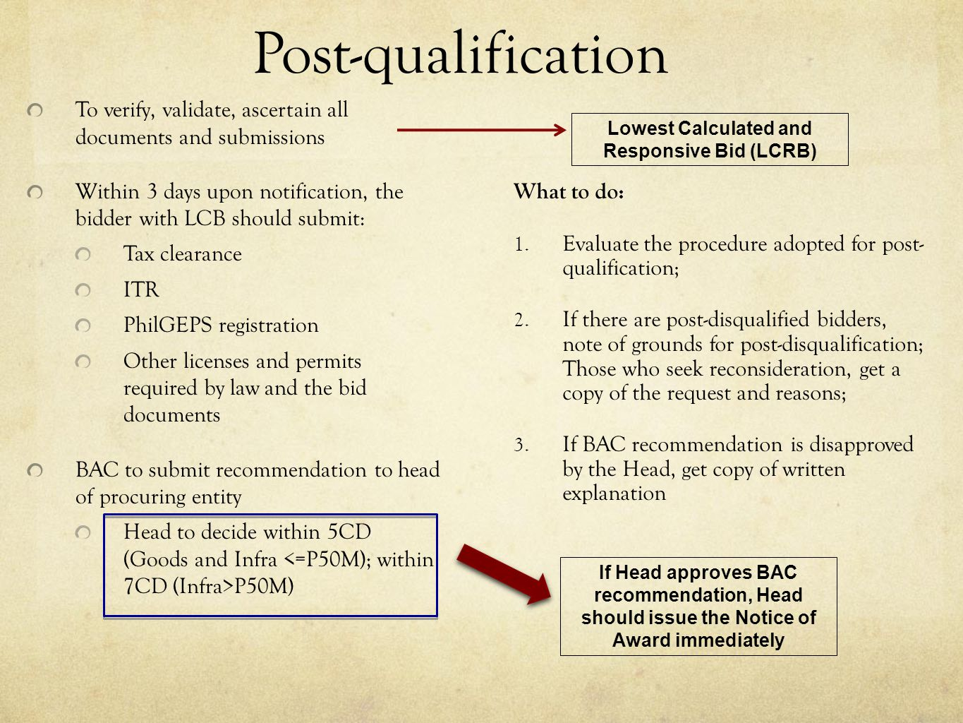 Post-qualification To verify, validate, ascertain all documents and submissions Within 3 days upon notification, the bidder with LCB should submit: Tax clearance ITR PhilGEPS registration Other licenses and permits required by law and the bid documents BAC to submit recommendation to head of procuring entity Head to decide within 5CD (Goods and Infra P50M) Lowest Calculated and Responsive Bid (LCRB) What to do: 1.