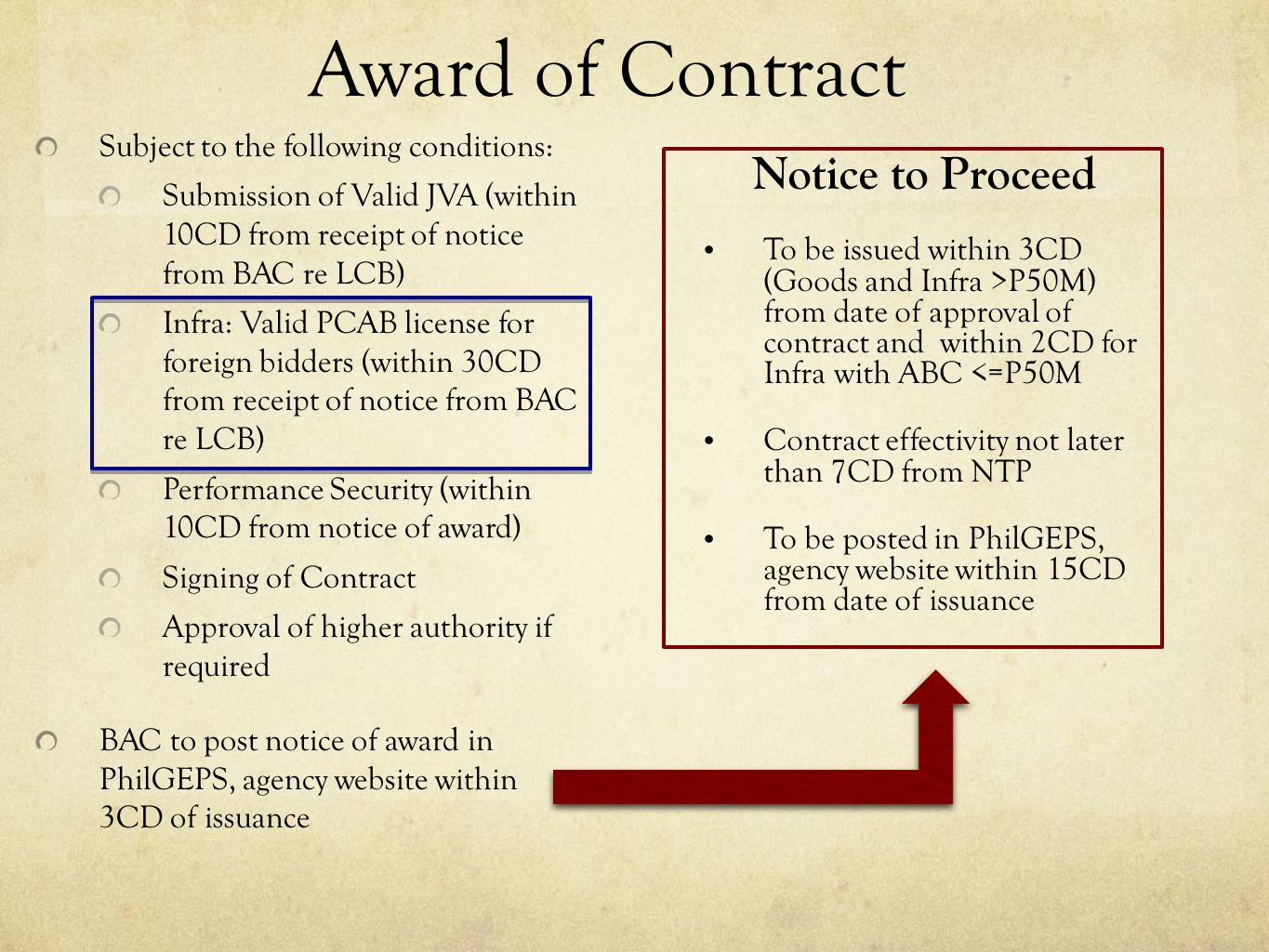 Award of Contract Subject to the following conditions: Submission of Valid JVA (within 10CD from receipt of notice from BAC re LCB) Infra: Valid PCAB