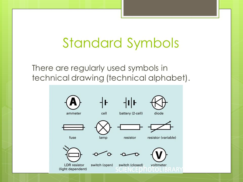Standard Symbols There are regularly used symbols in technical drawing (technical alphabet).