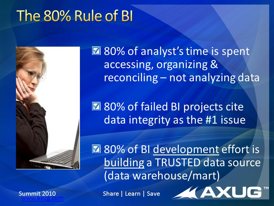 Summit 2010 Share | Learn | Save www.axug.com 80% of analysts time is spent accessing, organizing & reconciling – not analyzing data 80% of failed BI